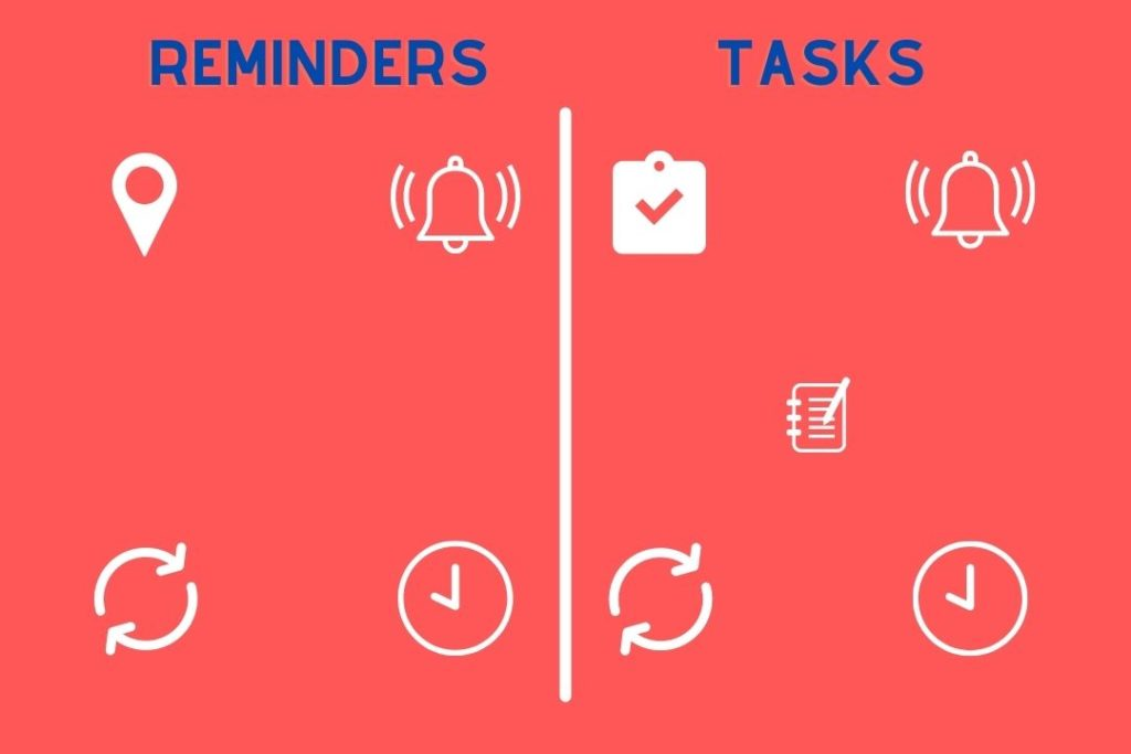 Difference Between Google Tasks and Reminders